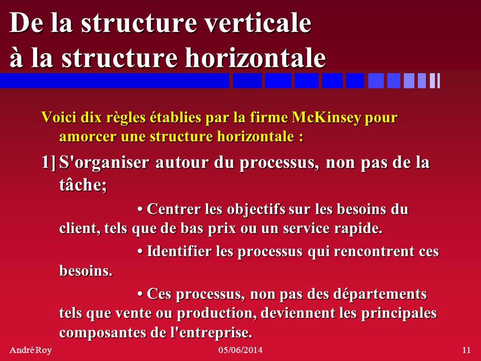 De la structure verticale à la structure horizontale