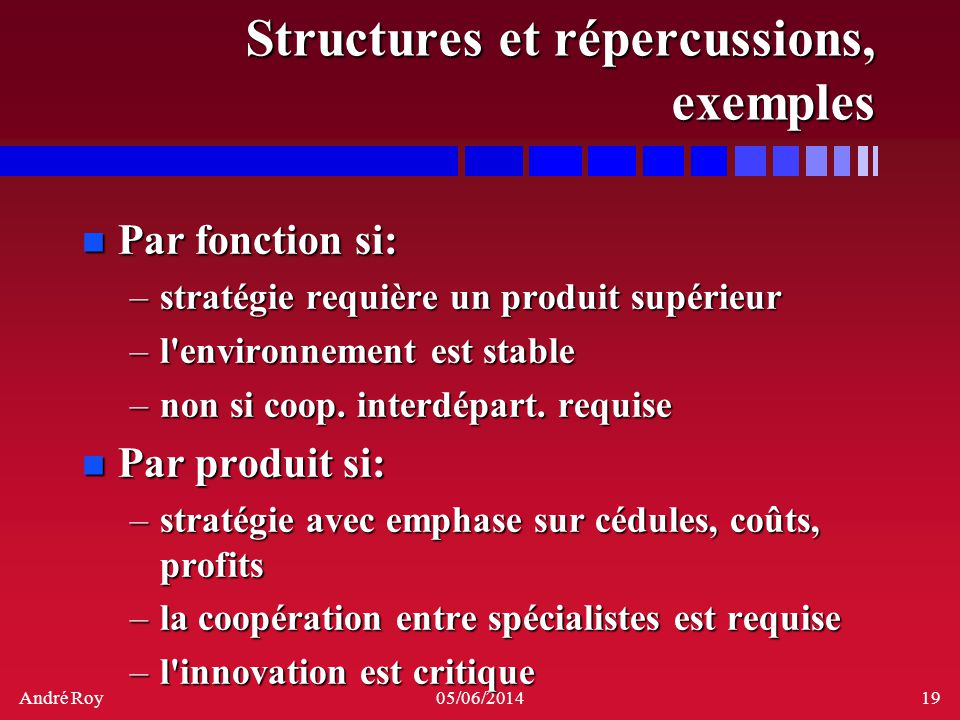 Structures et répercussions, exemples
