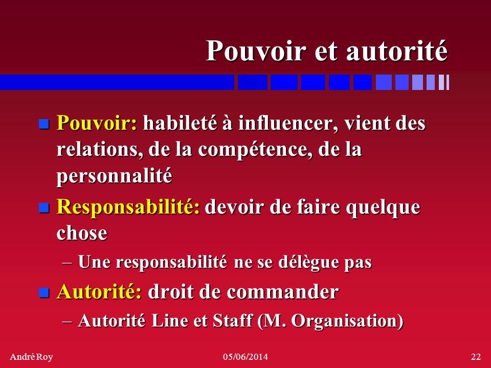Pouvoir et autorité Pouvoir: habileté à influencer, vient des relations, de la compétence, de la personnalité.