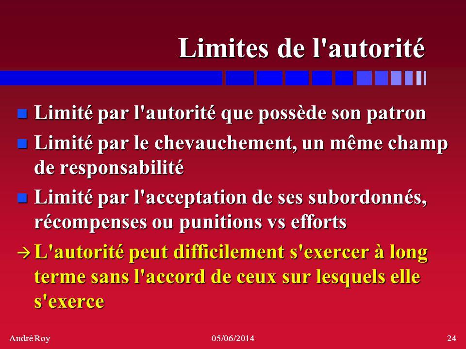 Limites de l autorité Limité par l autorité que possède son patron