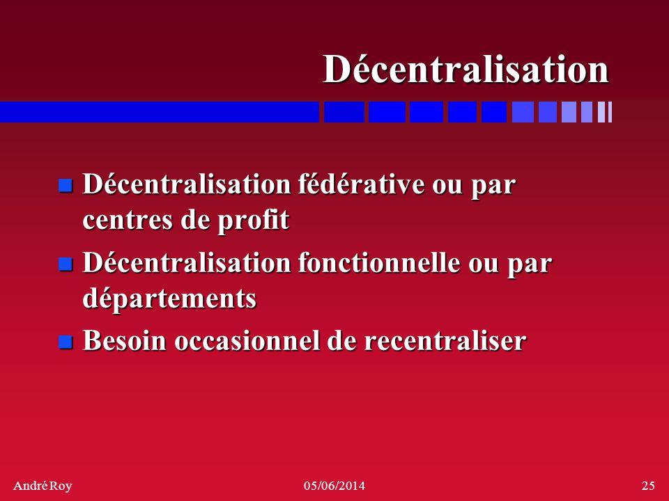 Décentralisation Décentralisation fédérative ou par centres de profit