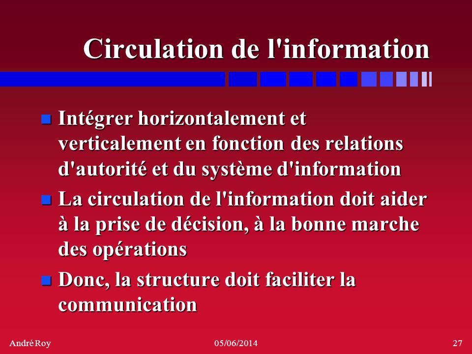 Circulation de l information