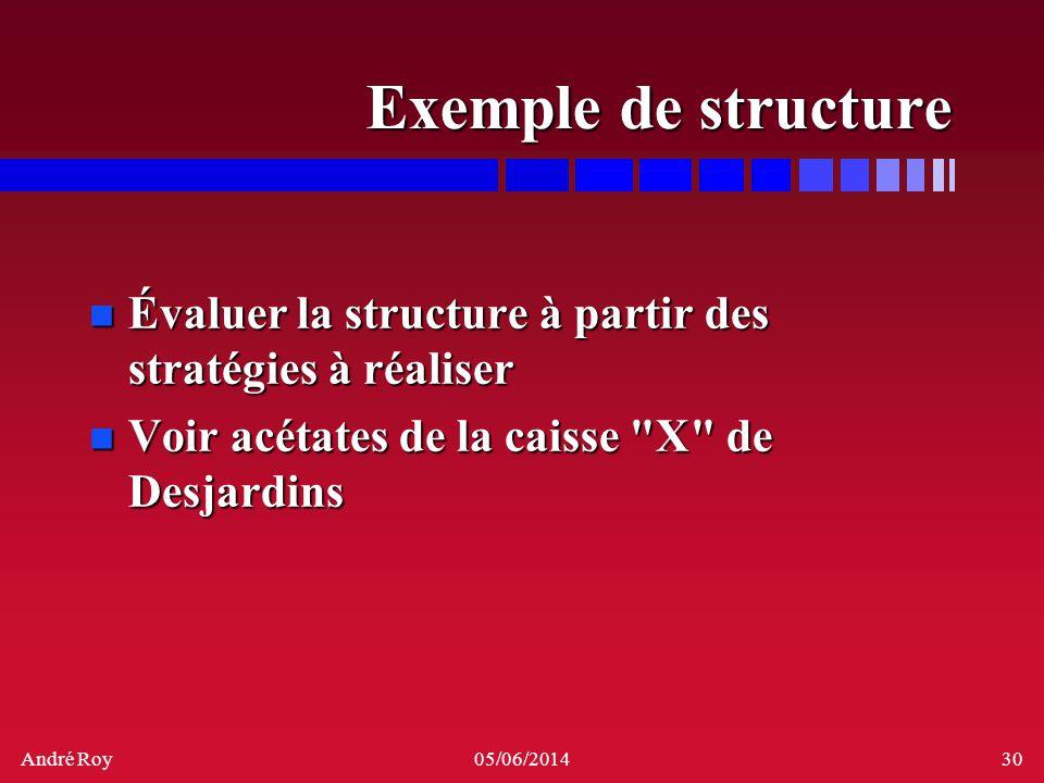 Exemple de structure Évaluer la structure à partir des stratégies à réaliser.