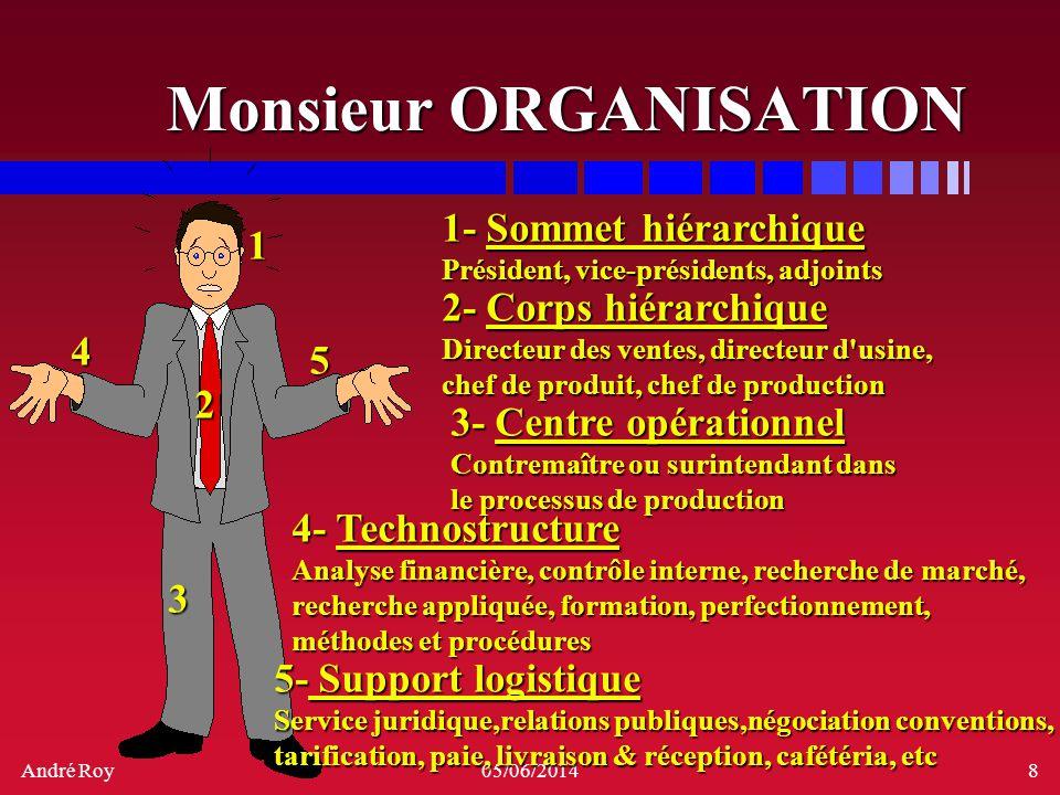 Monsieur ORGANISATION