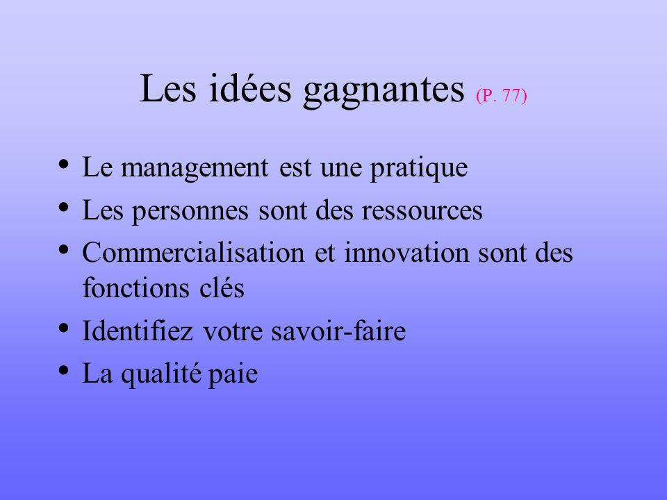 Les idées gagnantes (P. 77)
