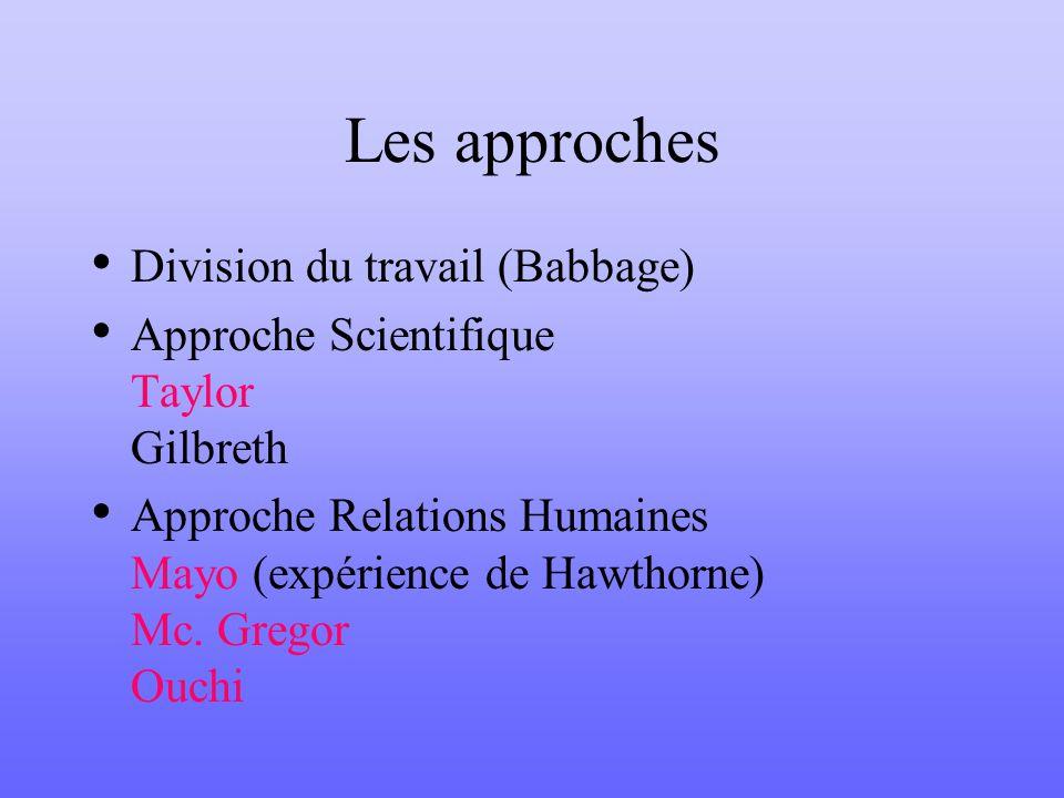 Les approches Division du travail (Babbage)