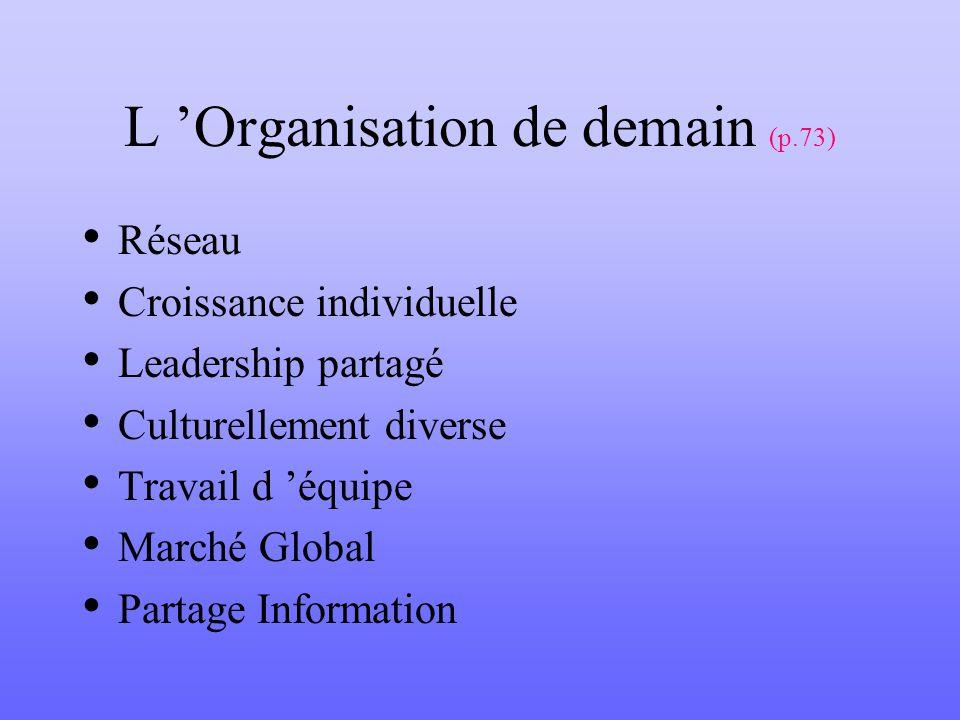 L 'Organisation de demain (p.73)