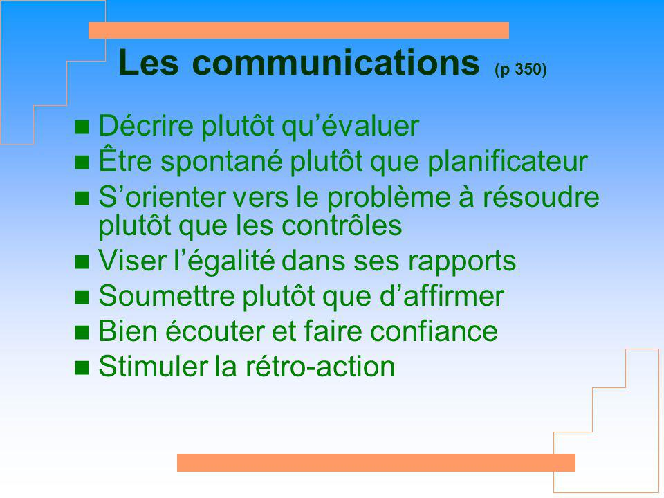 Les communications (p 350)