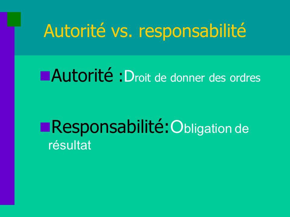 Autorité vs. responsabilité