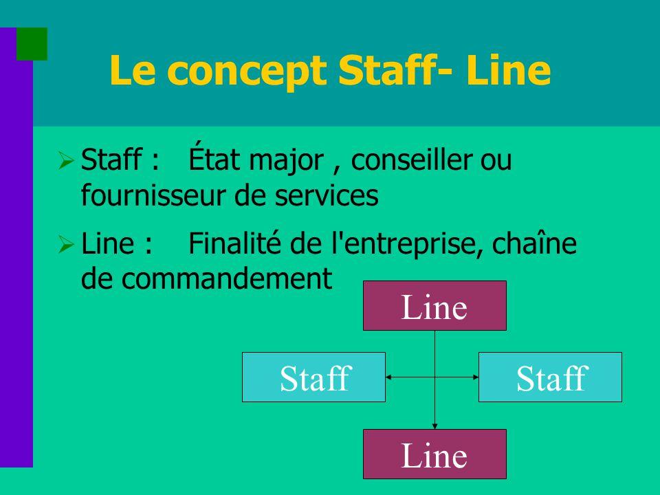 Le concept Staff- Line Line Staff Staff Line