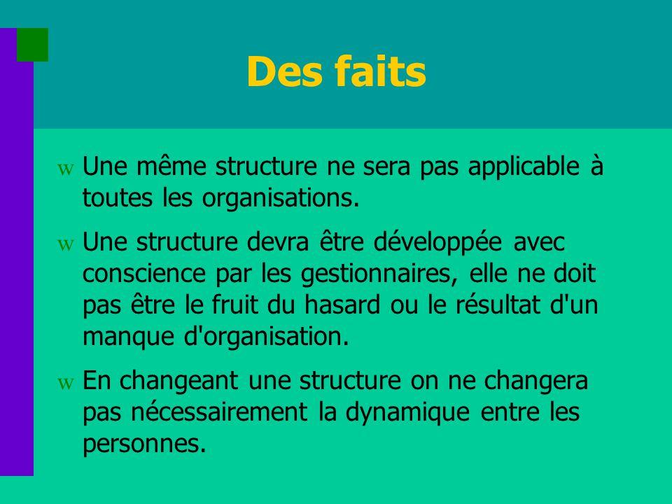 Des faits Une même structure ne sera pas applicable à toutes les organisations.