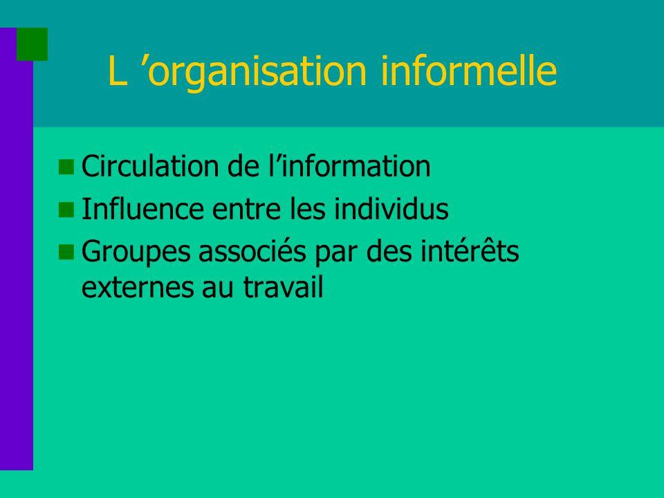 L 'organisation informelle