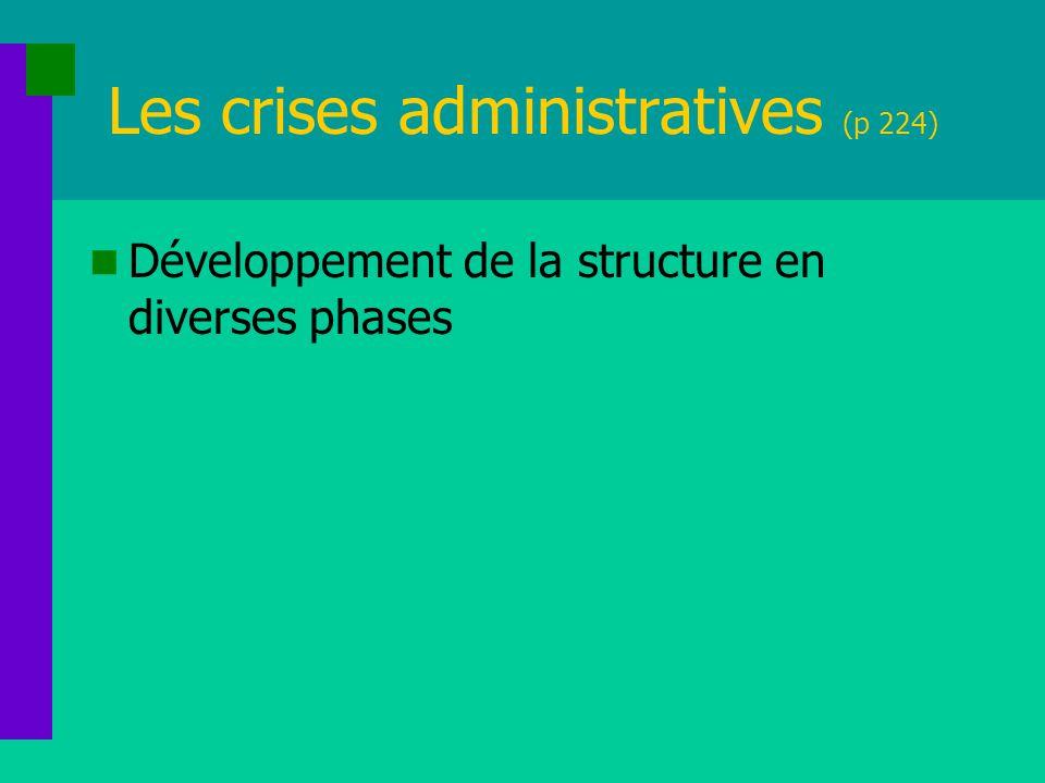 Les crises administratives (p 224)