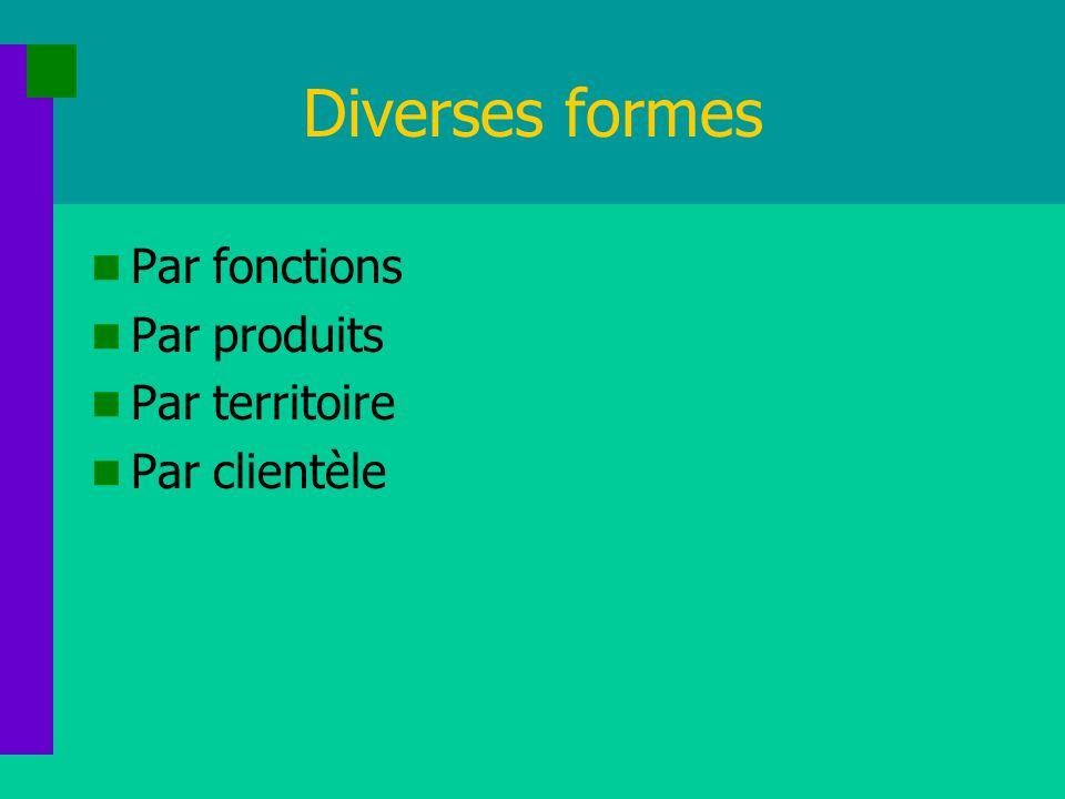 Diverses formes Par fonctions Par produits Par territoire