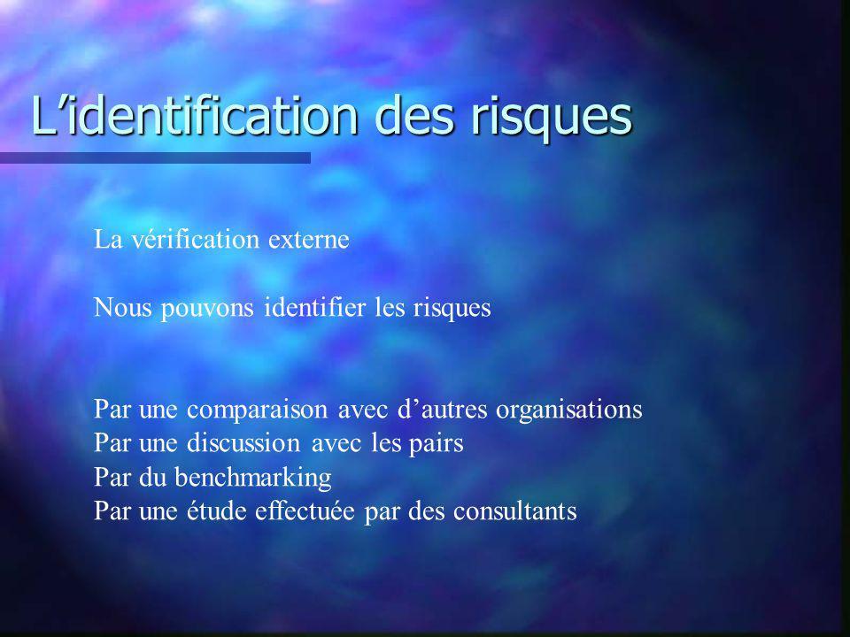 L'identification des risques