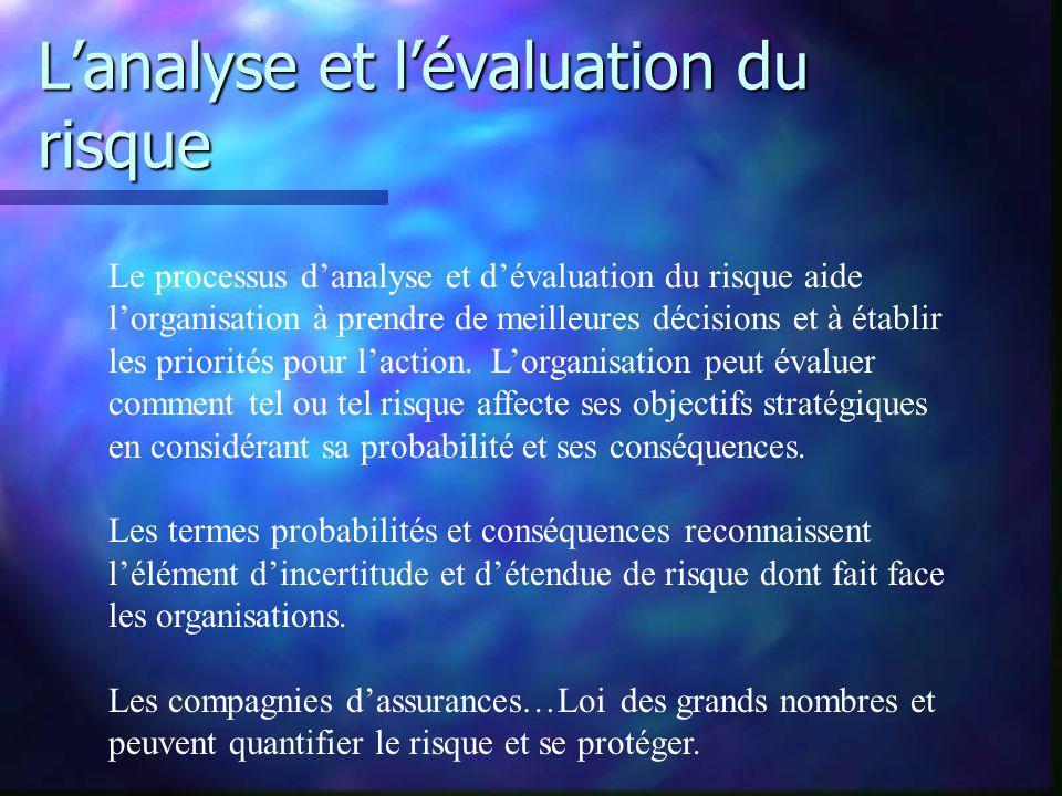 L'analyse et l'évaluation du risque