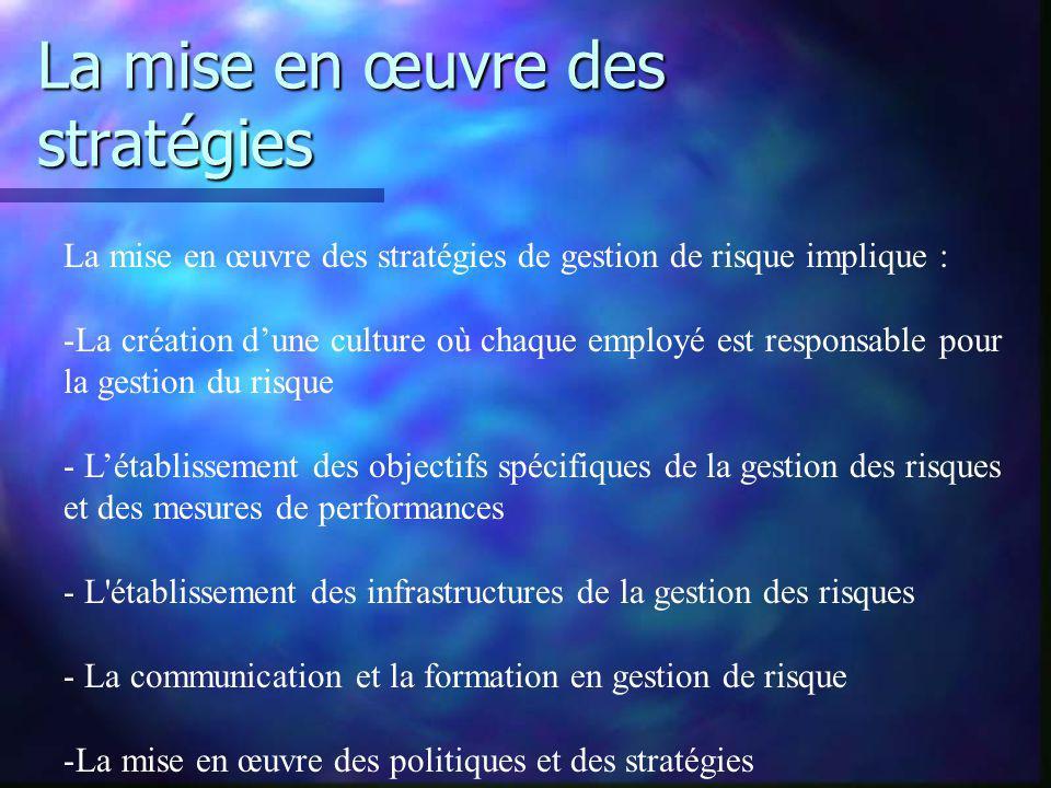 La mise en œuvre des stratégies