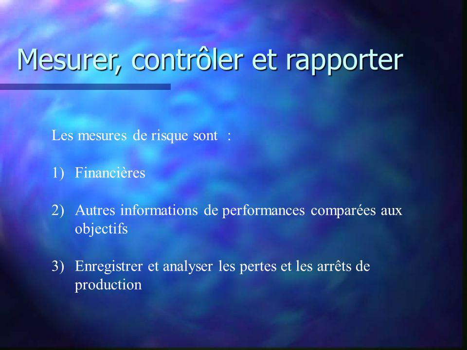 Mesurer, contrôler et rapporter