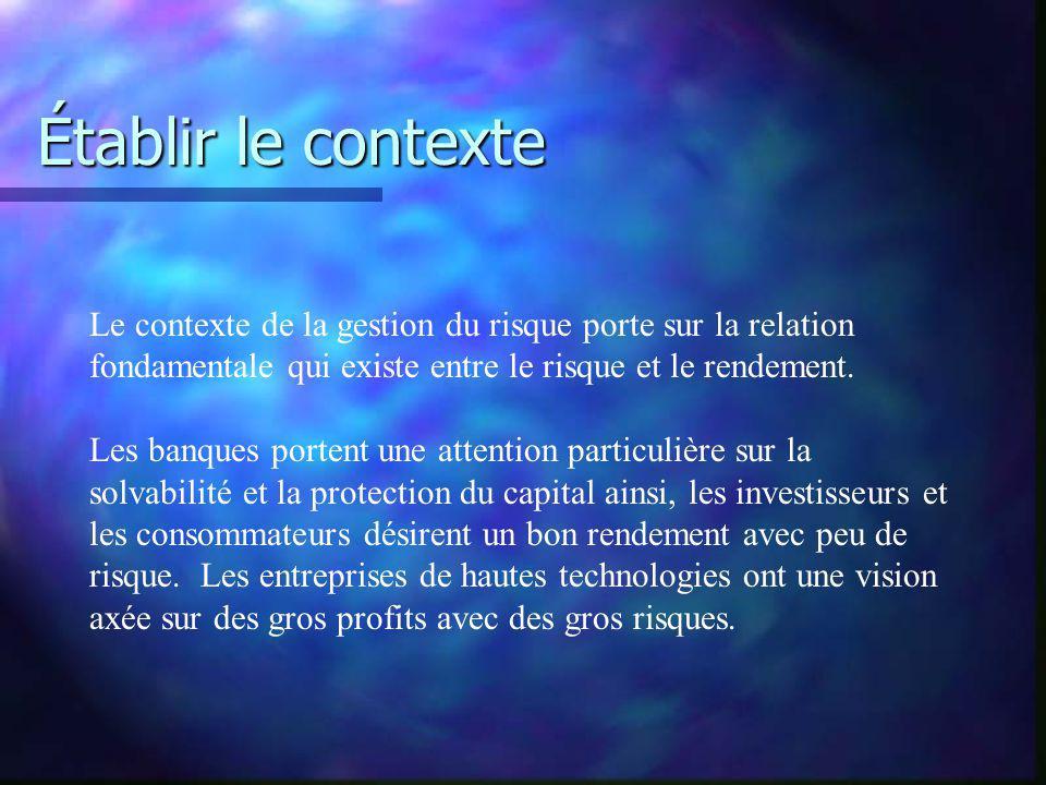 Établir le contexte Le contexte de la gestion du risque porte sur la relation fondamentale qui existe entre le risque et le rendement.
