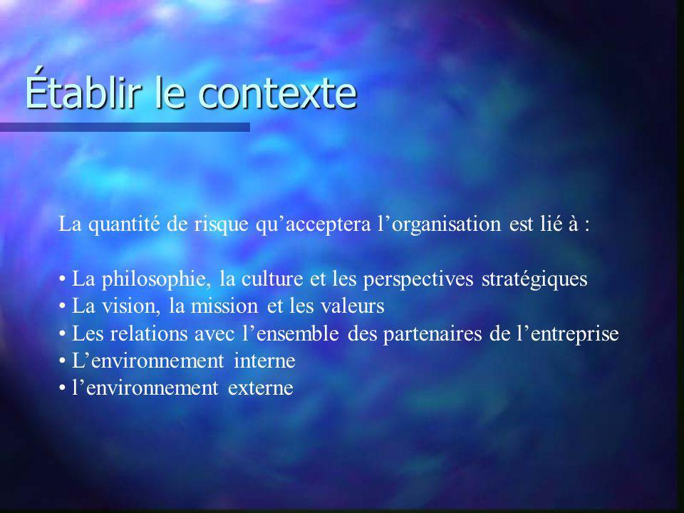 Établir le contexte La quantité de risque qu'acceptera l'organisation est lié à : La philosophie, la culture et les perspectives stratégiques.