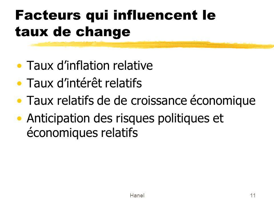 Facteurs qui influencent le taux de change