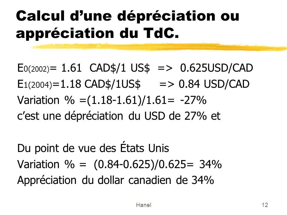 Calcul d'une dépréciation ou appréciation du TdC.