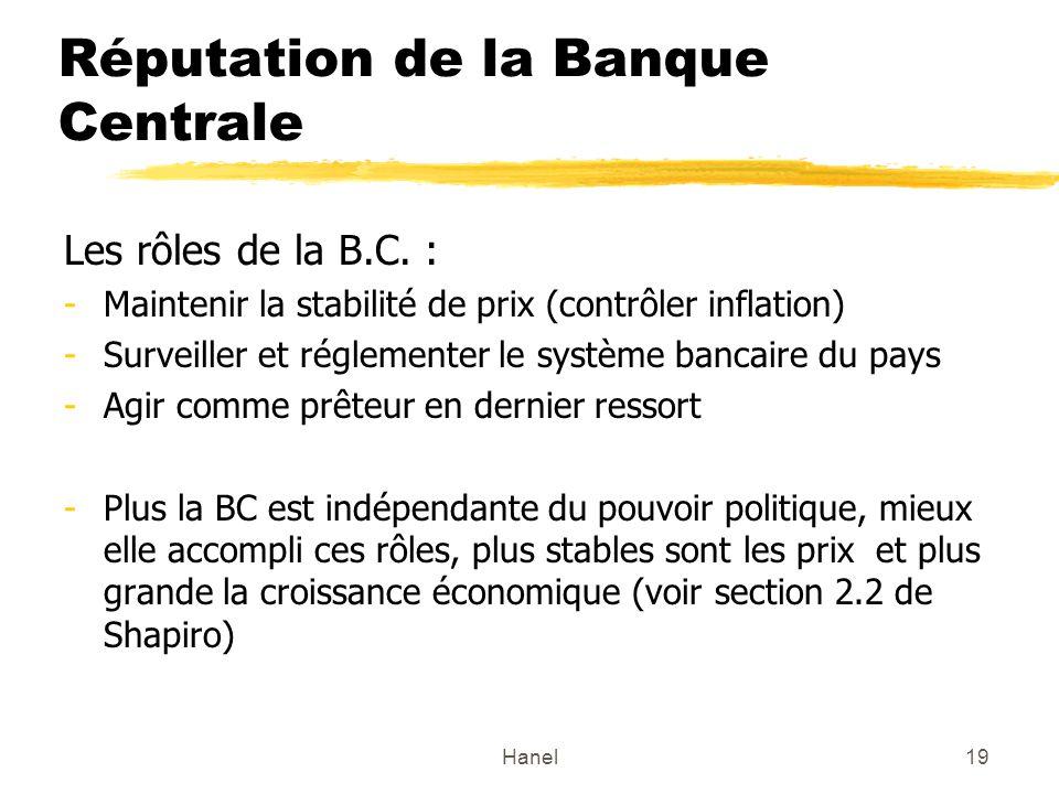 Réputation de la Banque Centrale