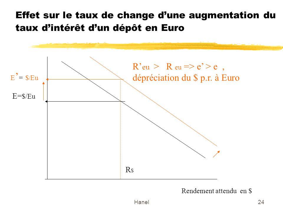 R'eu > R eu => e' > e , dépréciation du $ p.r. à Euro