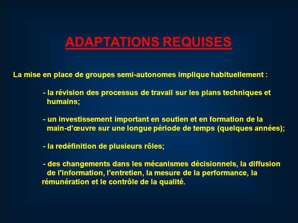 ADAPTATIONS REQUISES La mise en place de groupes semi-autonomes implique habituellement :