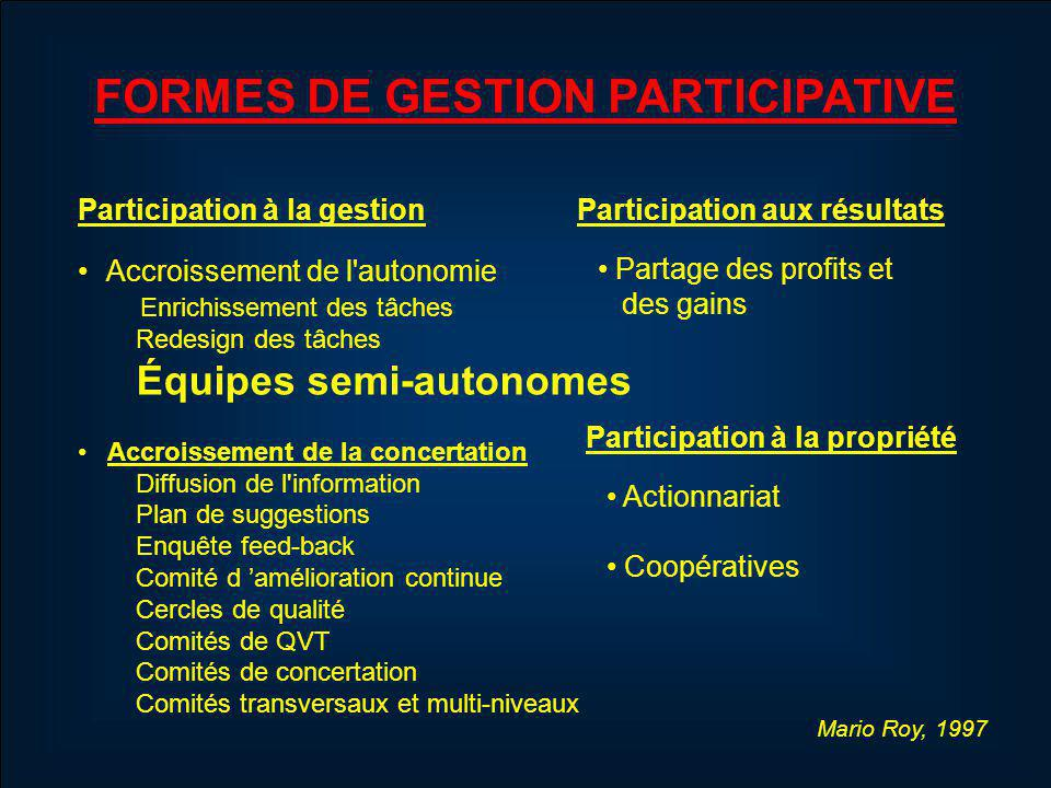 FORMES DE GESTION PARTICIPATIVE