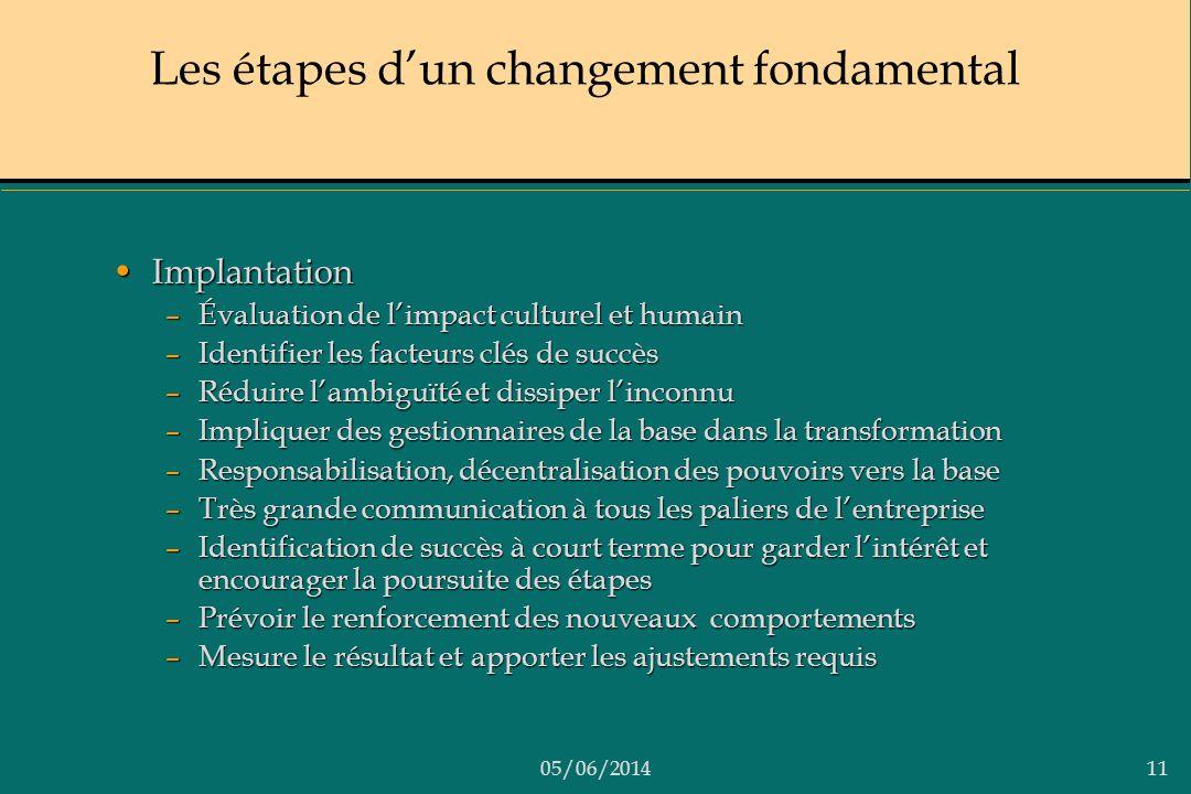 Les étapes d'un changement fondamental