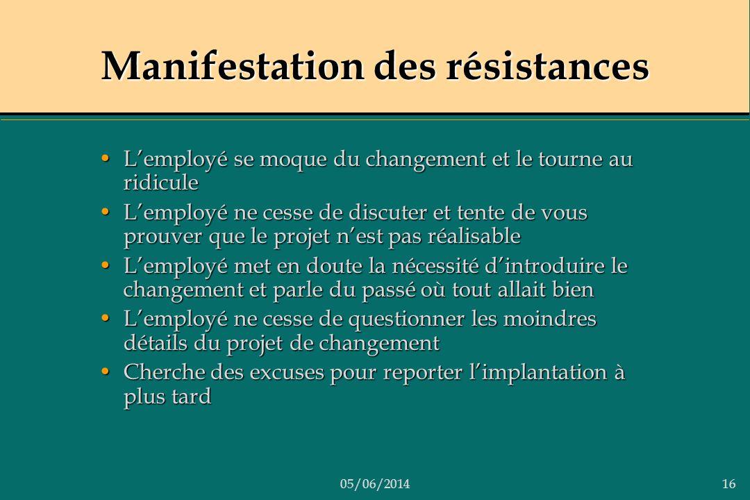 Manifestation des résistances