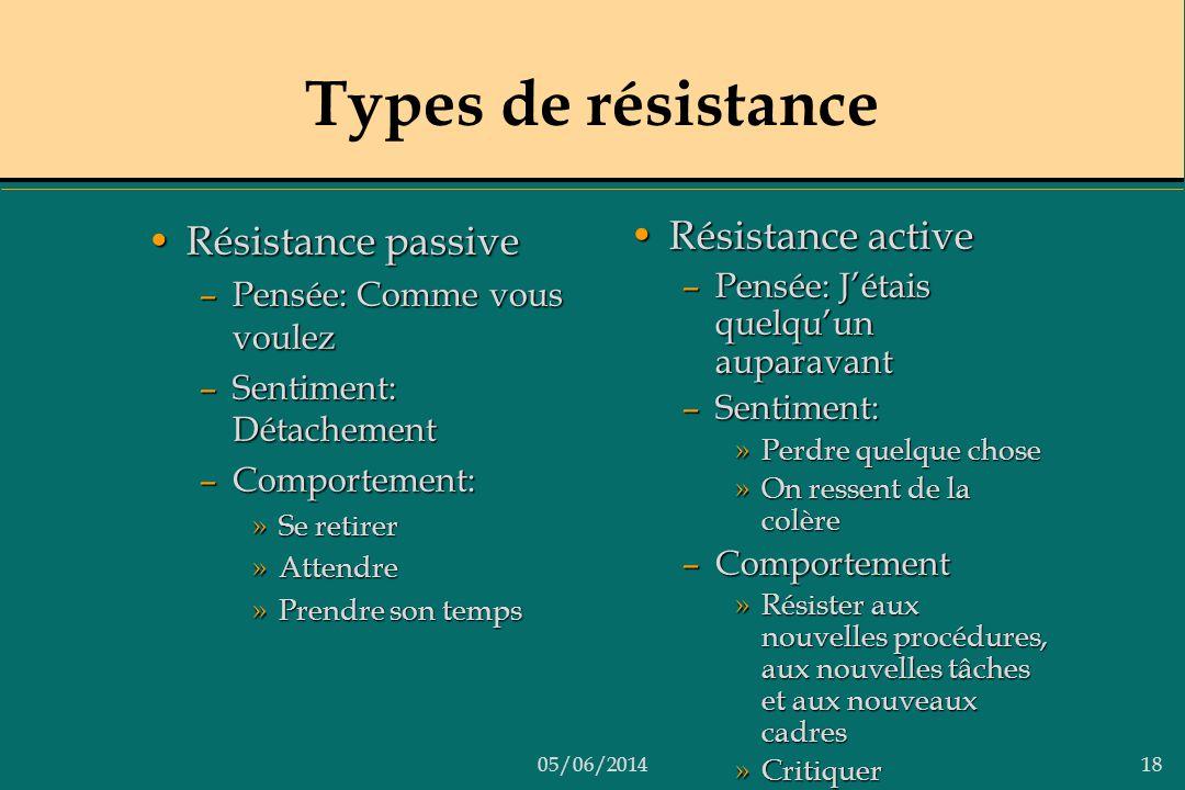 Types de résistance Résistance passive Résistance active