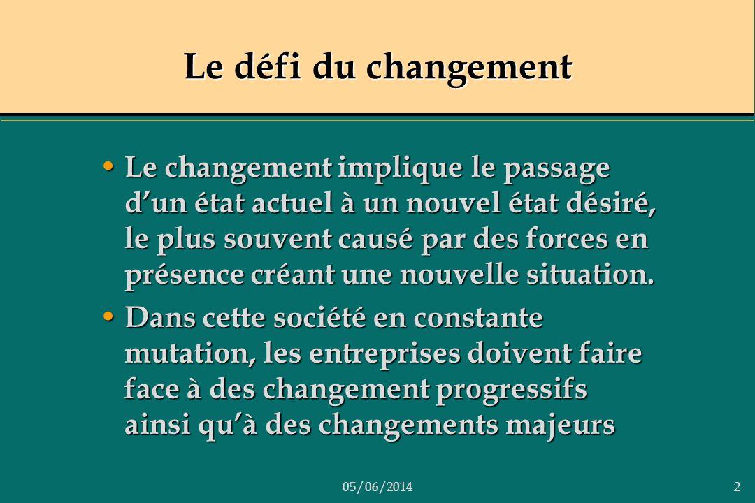Le défi du changement