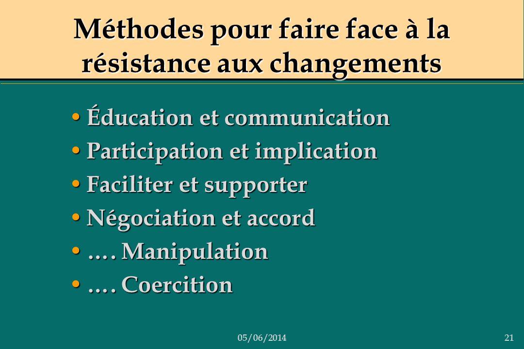 Méthodes pour faire face à la résistance aux changements