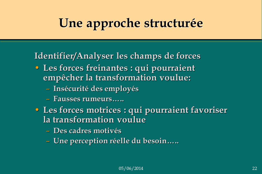 Une approche structurée