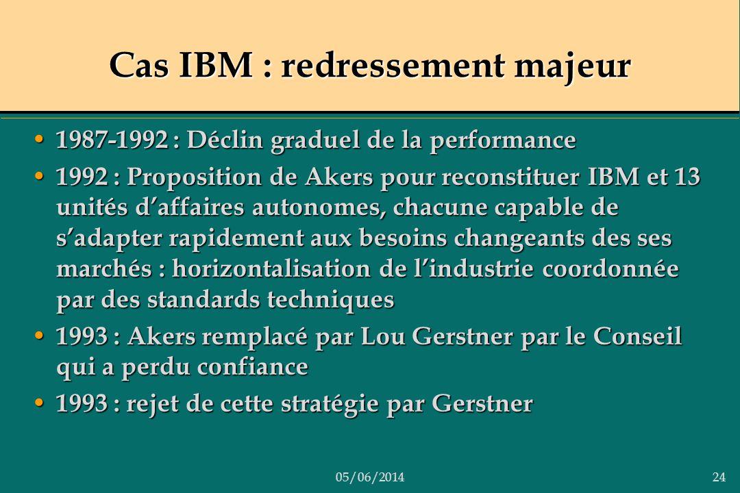 Cas IBM : redressement majeur