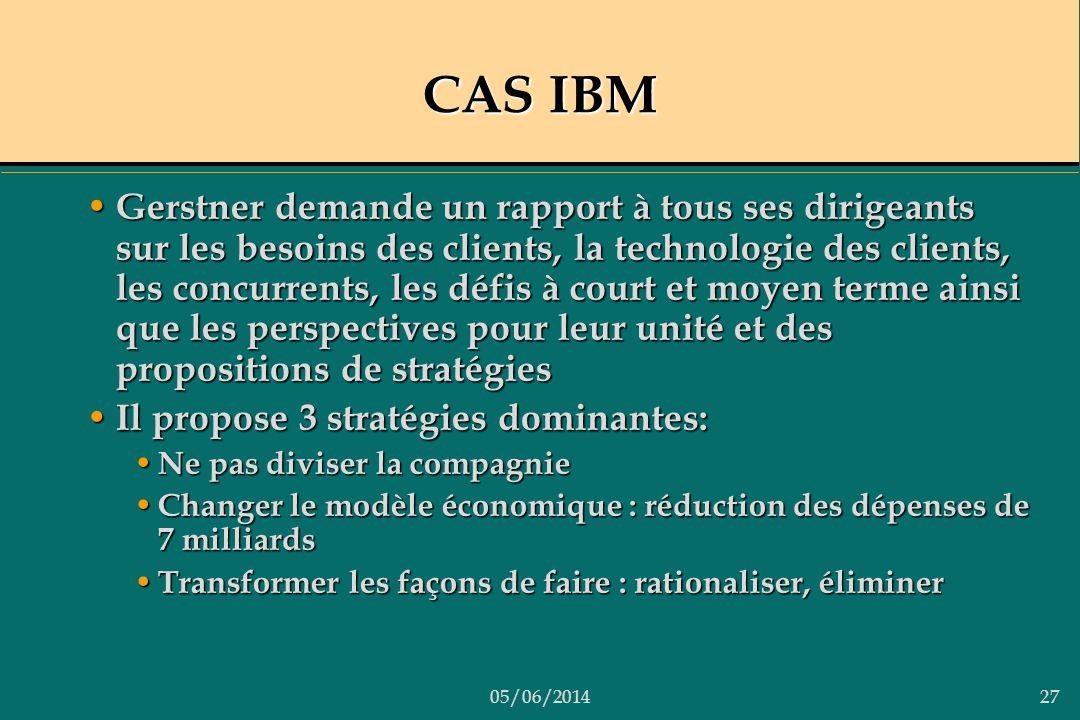 CAS IBM