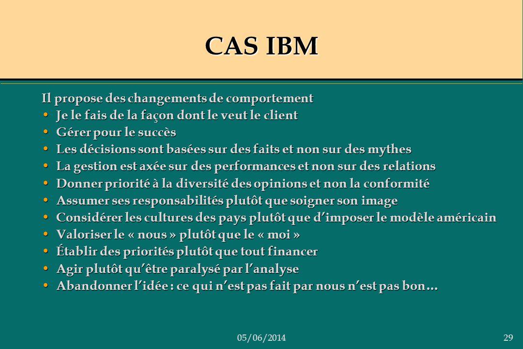 CAS IBM Il propose des changements de comportement