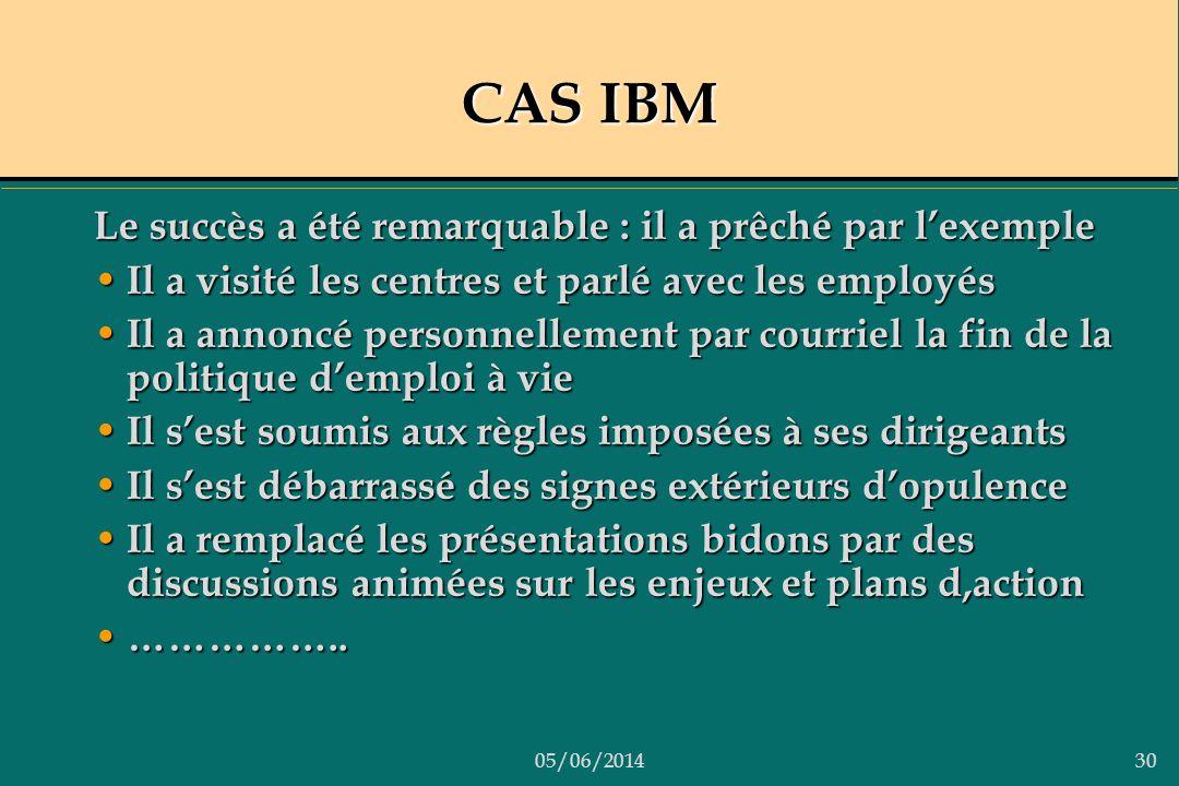 CAS IBM Le succès a été remarquable : il a prêché par l'exemple
