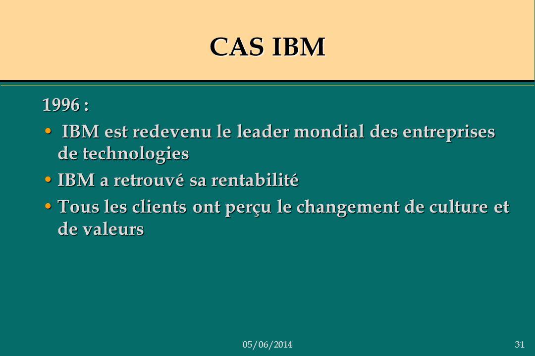 CAS IBM 1996 : IBM est redevenu le leader mondial des entreprises de technologies. IBM a retrouvé sa rentabilité.