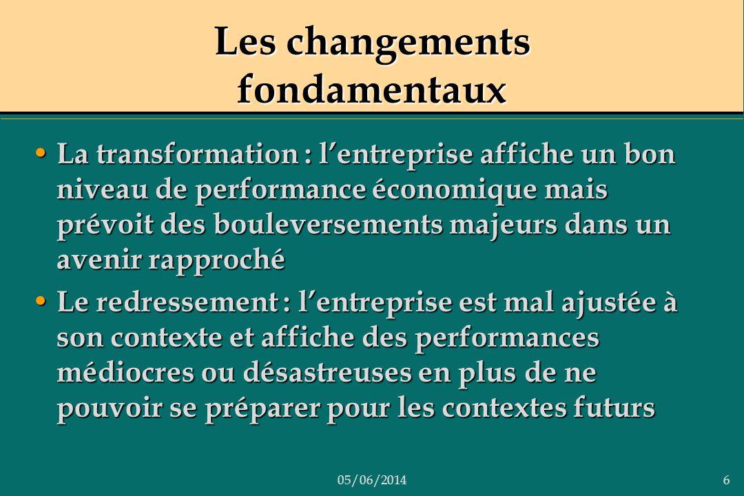 Les changements fondamentaux