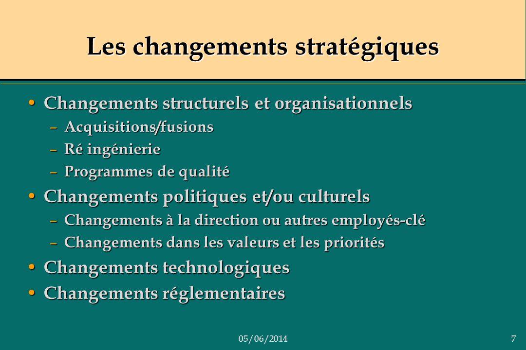 Les changements stratégiques