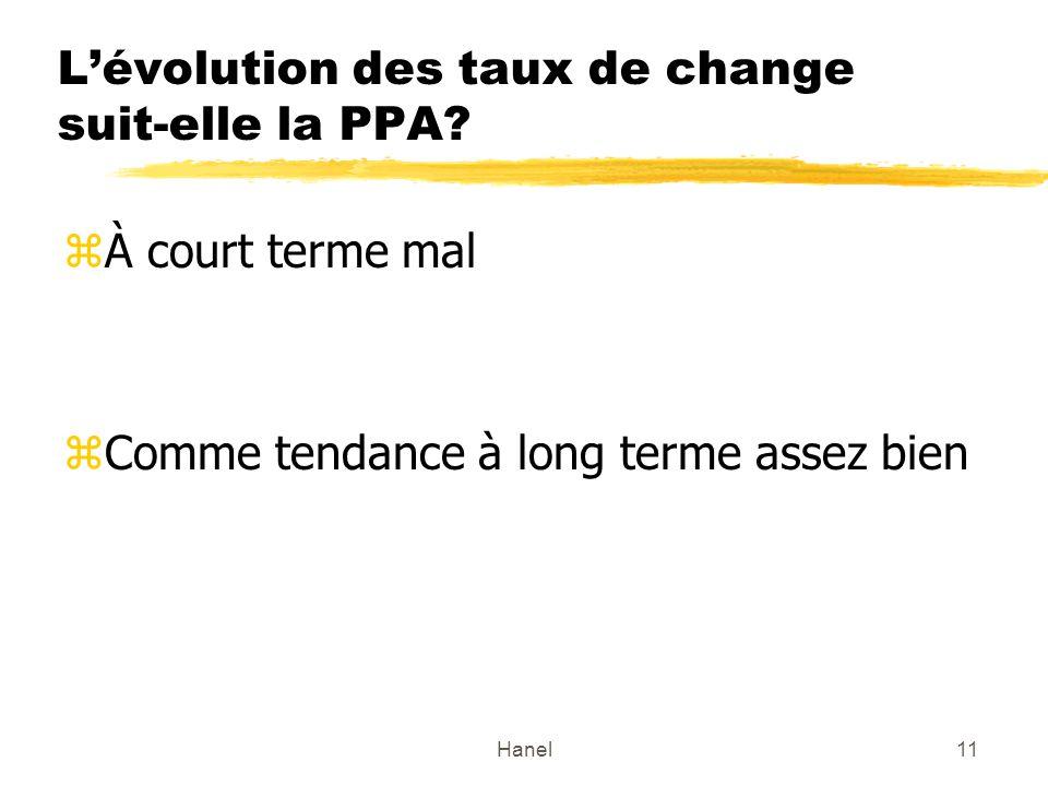 L'évolution des taux de change suit-elle la PPA