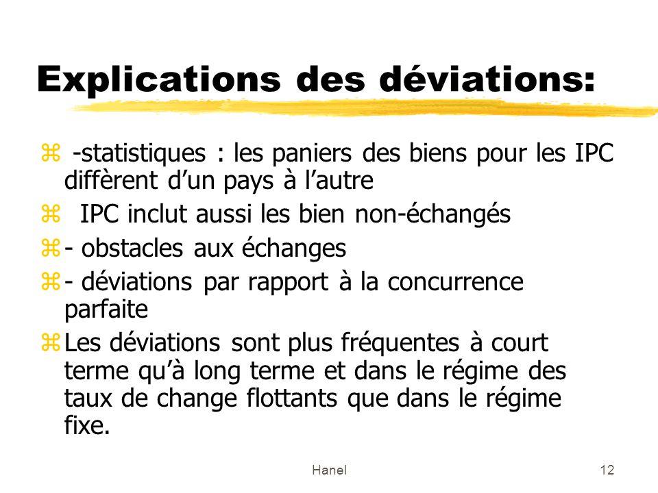 Explications des déviations: