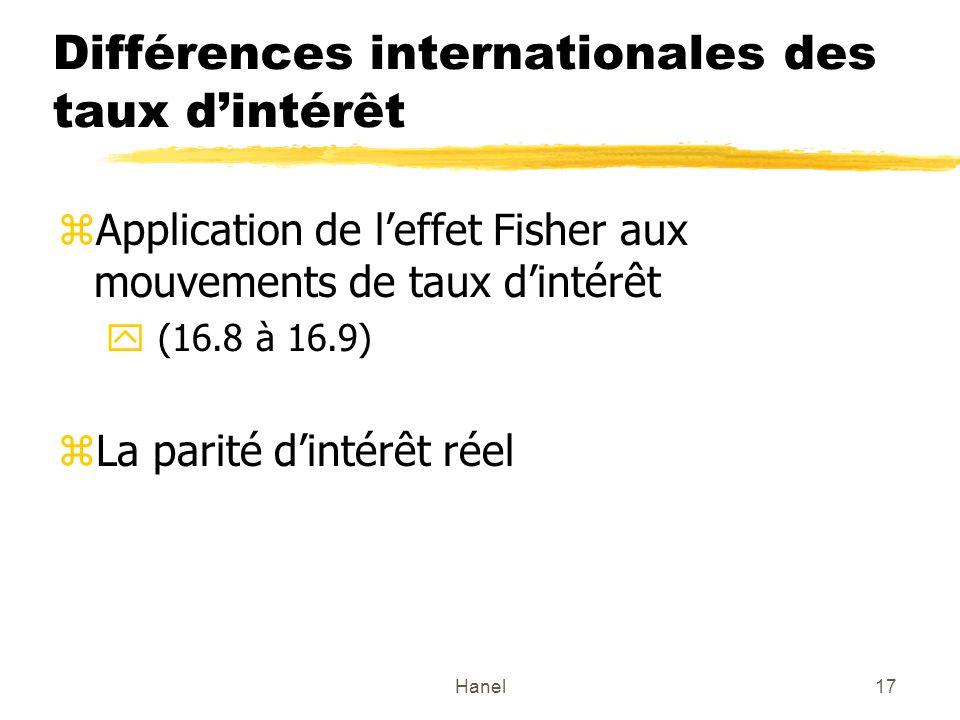 Différences internationales des taux d'intérêt