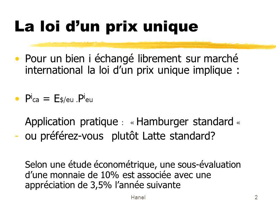 La loi d'un prix unique Pour un bien i échangé librement sur marché international la loi d'un prix unique implique :