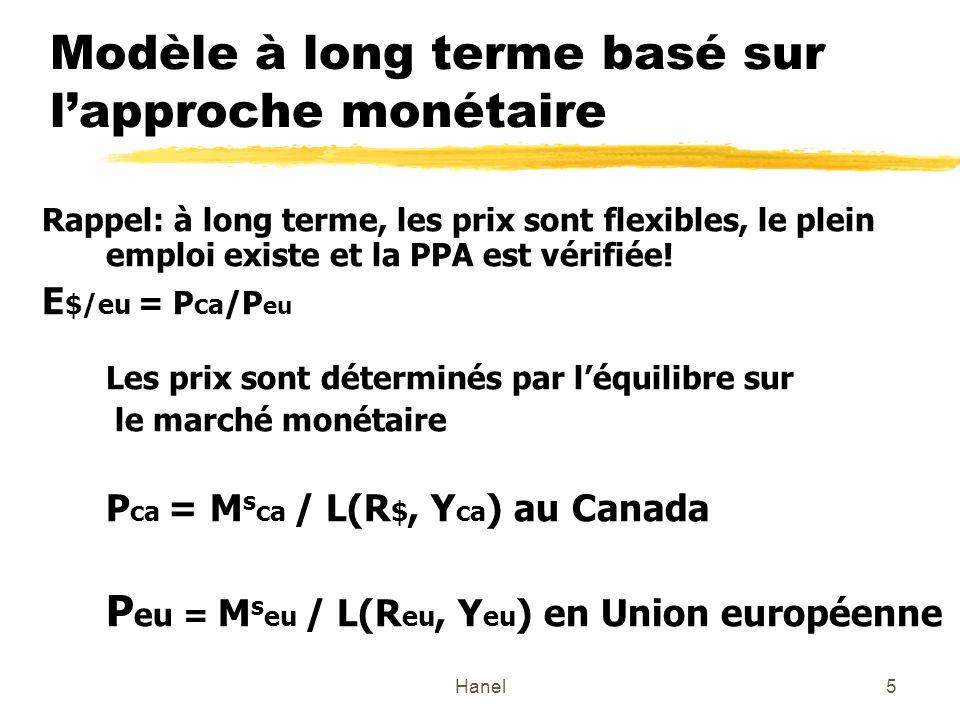 Modèle à long terme basé sur l'approche monétaire