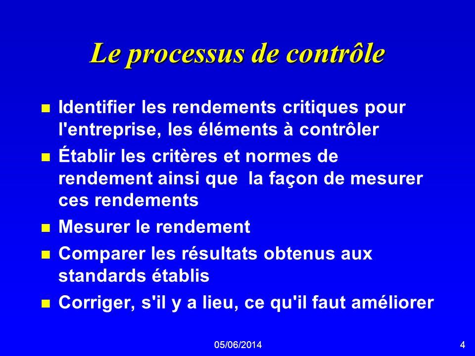Le processus de contrôle