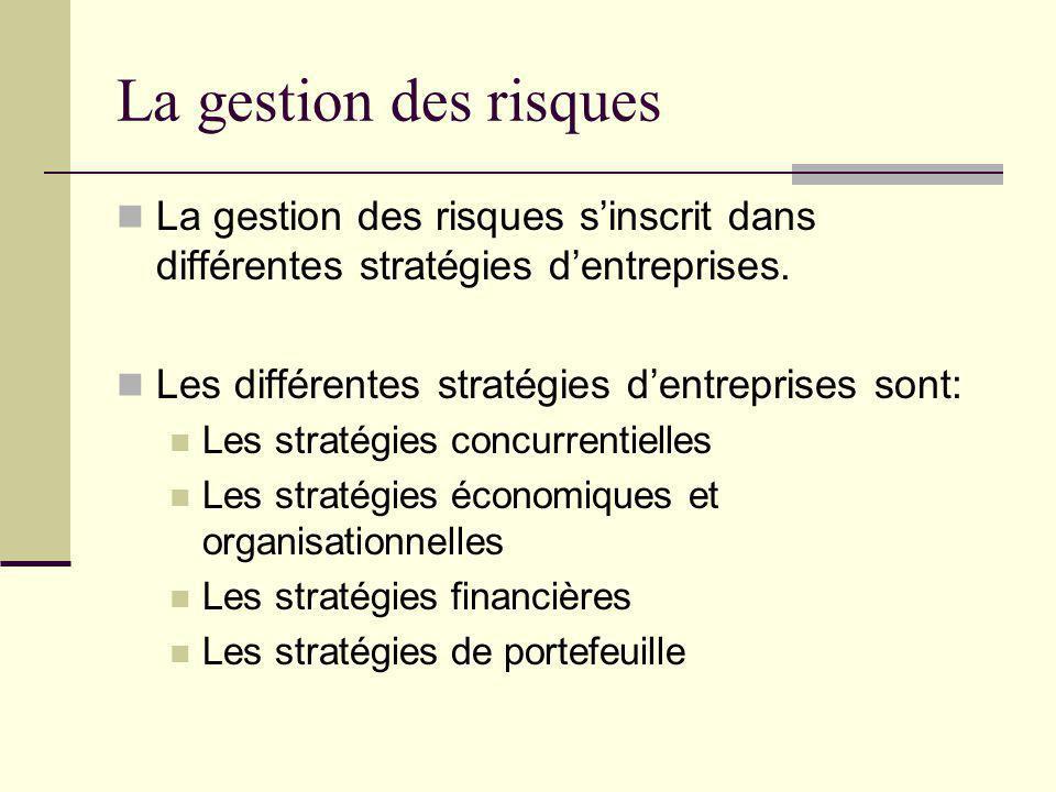 La gestion des risques La gestion des risques s'inscrit dans différentes stratégies d'entreprises. Les différentes stratégies d'entreprises sont: